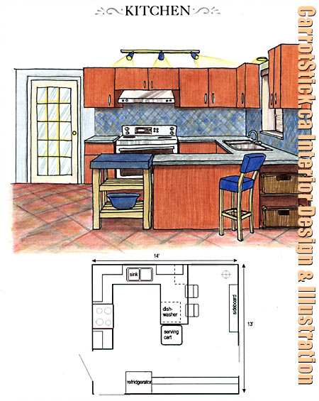 Floor plans for remodeling a kitchen floor plans for Kitchen remodel planner